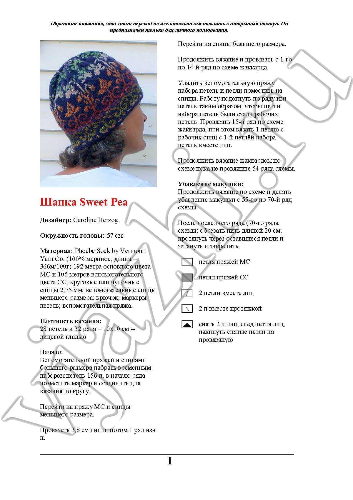 Вязание и схемы шапки кубанки 167