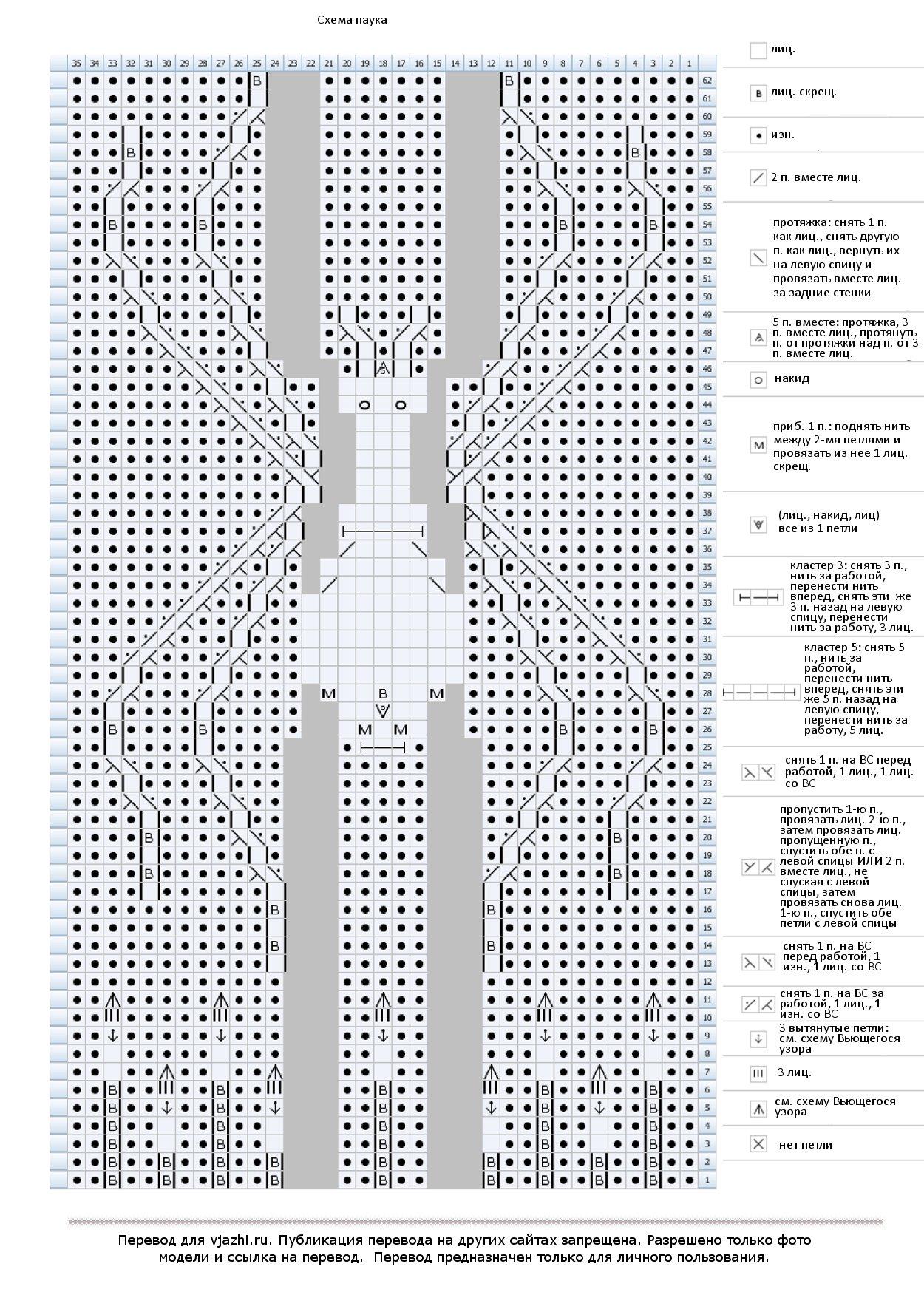 Схема вязания на спицах узор с паучком