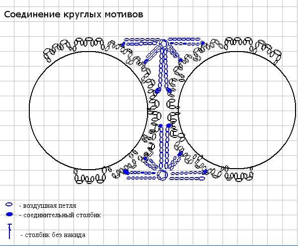 полоса (по схеме):