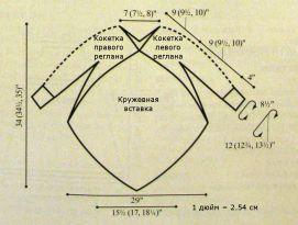 tunika-s-krugovoj-vstavkoj-iz-vogue_p5