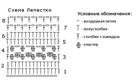 Схема к 8-му и 9-му ряду