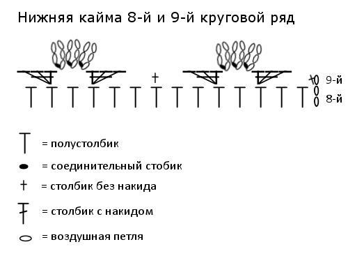 top-qlepestkiq-i-qfestonyq_p4