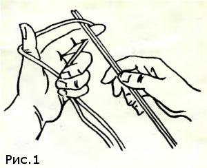 Набор петель для вязания спицами
