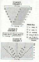Кружевные перчатки спицами схемы
