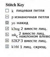 Обозначения к схемам вязания спицами